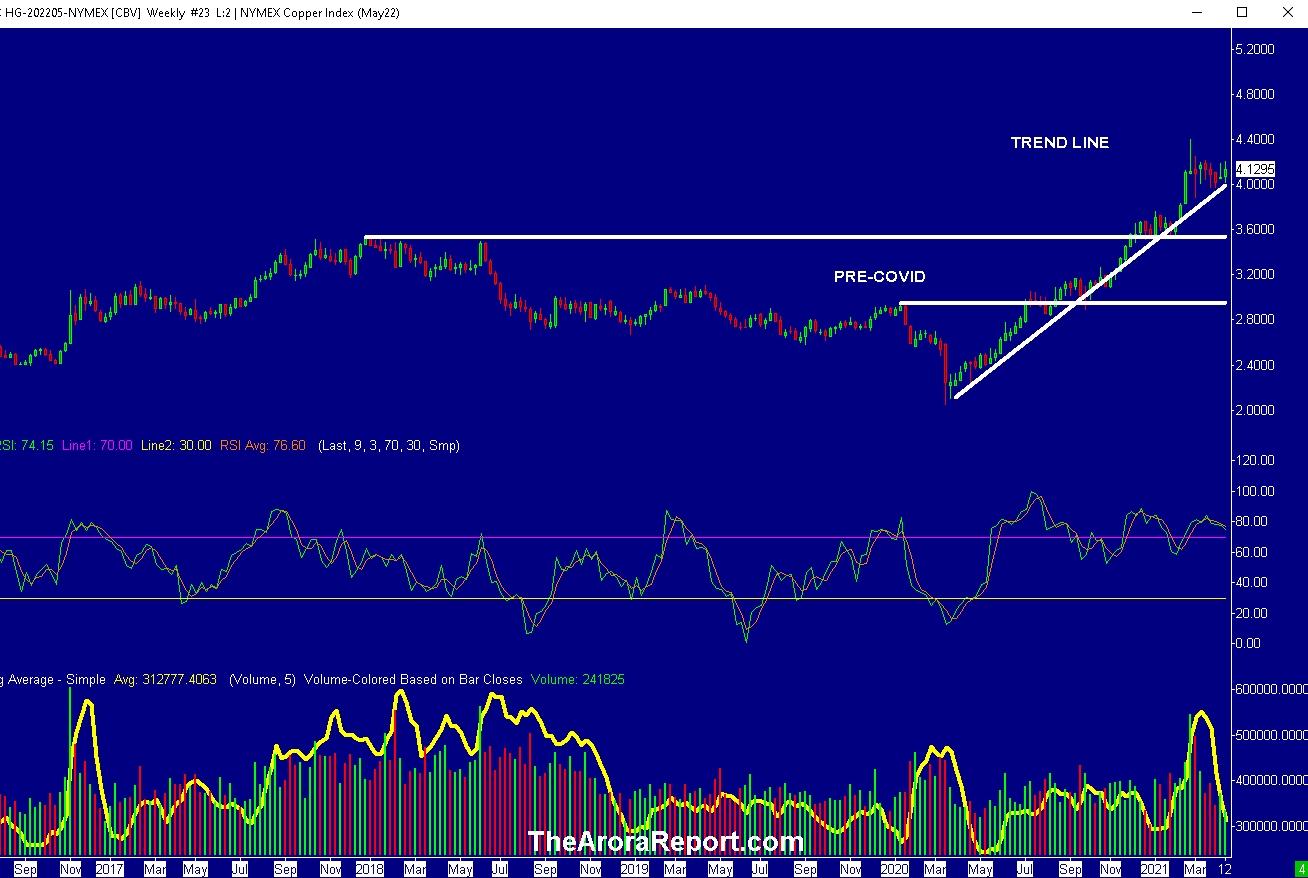 copper 2021-04-15_08h30_43