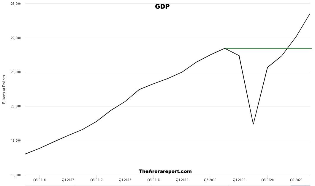 GDP 2021-07-29_09h14_08