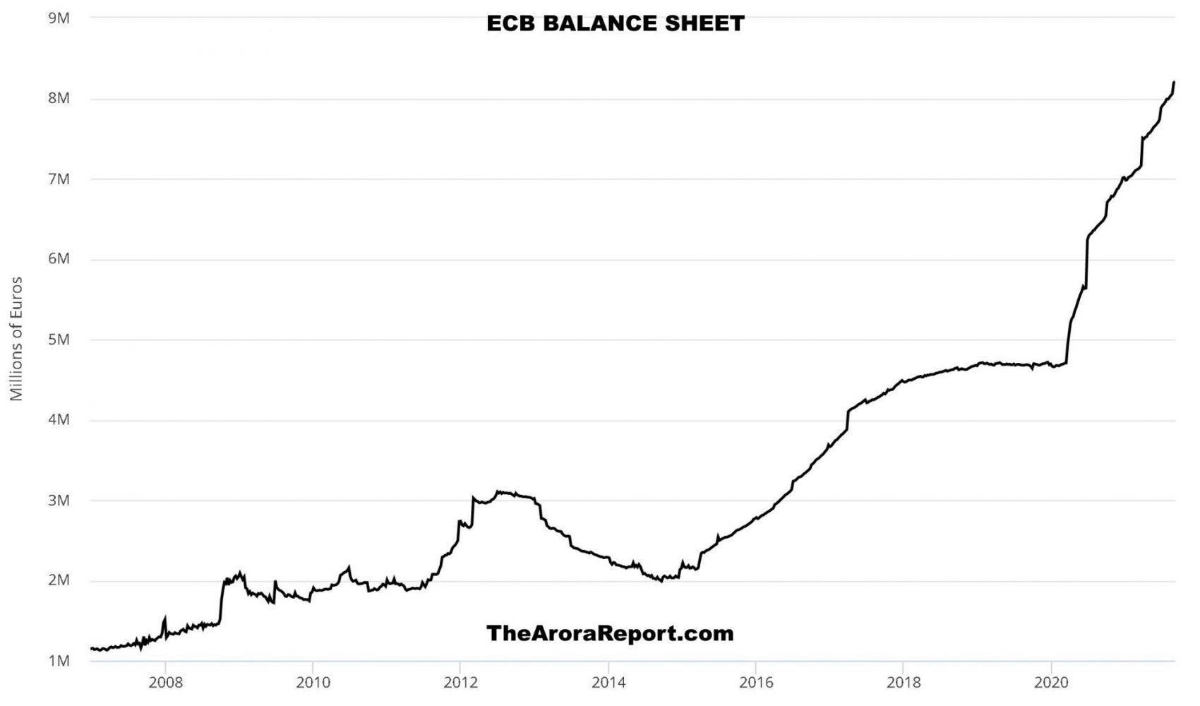 ECB-BALANCE2021-09-09